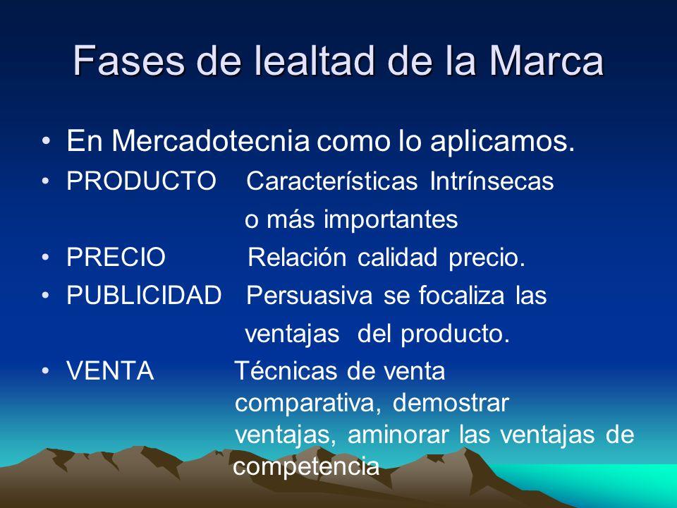 Fases de lealtad de la Marca En Mercadotecnia como lo aplicamos. PRODUCTO Características Intrínsecas o más importantes PRECIO Relación calidad precio