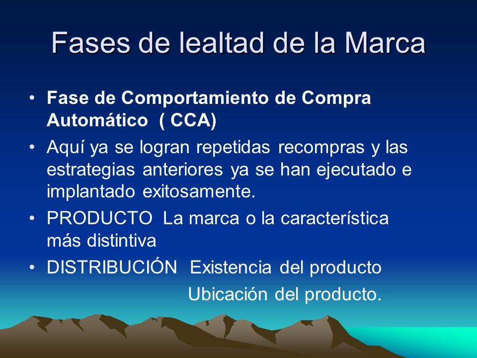 Fases de lealtad de la Marca Fase de Comportamiento de Compra Automático ( CCA) Aquí ya se logran repetidas recompras y las estrategias anteriores ya