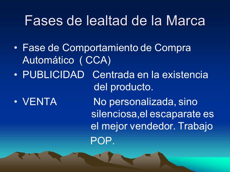 Fases de lealtad de la Marca Fase de Comportamiento de Compra Automático ( CCA) PUBLICIDAD Centrada en la existencia del producto. VENTA No personaliz