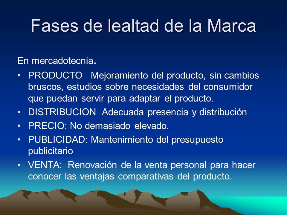 Fases de lealtad de la Marca En mercadotecnia. PRODUCTO Mejoramiento del producto, sin cambios bruscos, estudios sobre necesidades del consumidor que