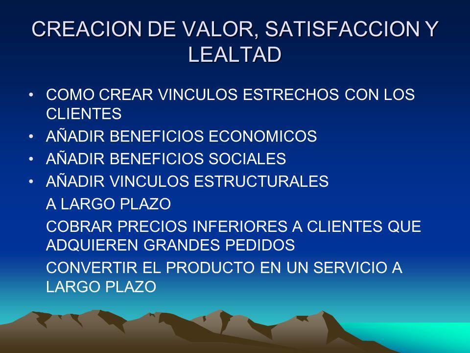 CREACION DE VALOR, SATISFACCION Y LEALTAD COMO CREAR VINCULOS ESTRECHOS CON LOS CLIENTES AÑADIR BENEFICIOS ECONOMICOS AÑADIR BENEFICIOS SOCIALES AÑADI