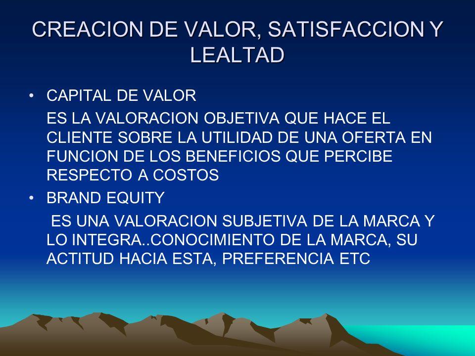 CREACION DE VALOR, SATISFACCION Y LEALTAD CAPITAL DE VALOR ES LA VALORACION OBJETIVA QUE HACE EL CLIENTE SOBRE LA UTILIDAD DE UNA OFERTA EN FUNCION DE