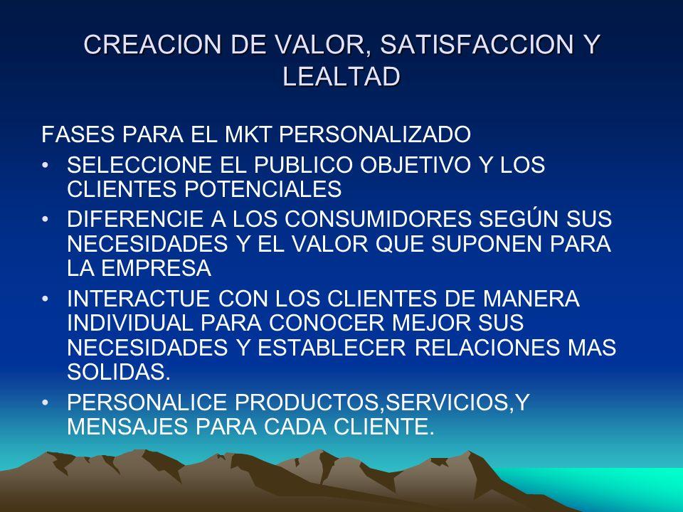 CREACION DE VALOR, SATISFACCION Y LEALTAD FASES PARA EL MKT PERSONALIZADO SELECCIONE EL PUBLICO OBJETIVO Y LOS CLIENTES POTENCIALES DIFERENCIE A LOS C