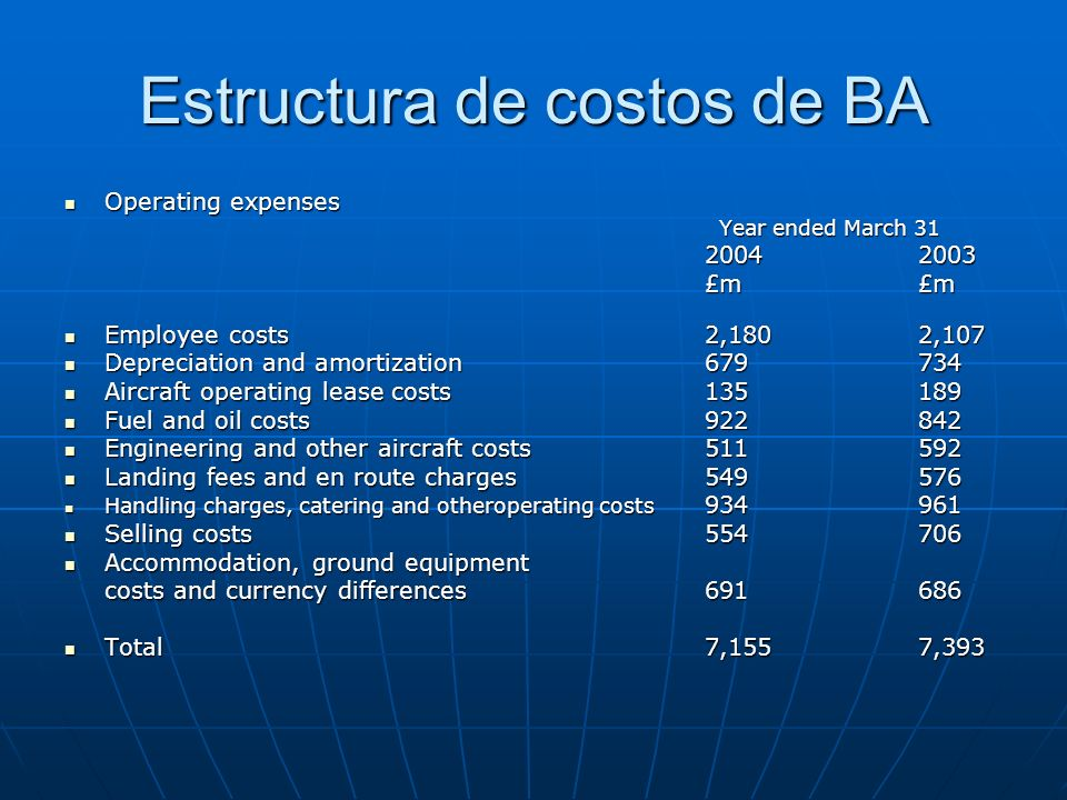 Estructura de costos de BA Operating expenses Operating expenses Year ended March 31 Year ended March 31 2004 2003 £m £m Employee costs 2,180 2,107 Employee costs 2,180 2,107 Depreciation and amortization 679 734 Depreciation and amortization 679 734 Aircraft operating lease costs 135 189 Aircraft operating lease costs 135 189 Fuel and oil costs 922 842 Fuel and oil costs 922 842 Engineering and other aircraft costs 511 592 Engineering and other aircraft costs 511 592 Landing fees and en route charges 549 576 Landing fees and en route charges 549 576 Handling charges, catering and otheroperating costs 934 961 Handling charges, catering and otheroperating costs 934 961 Selling costs 554 706 Selling costs 554 706 Accommodation, ground equipment Accommodation, ground equipment costs and currency differences 691 686 Total 7,155 7,393 Total 7,155 7,393