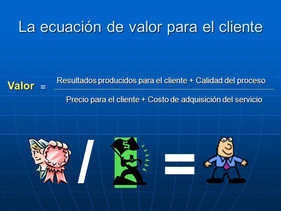 La ecuación de valor para el cliente Valor = Resultados producidos para el cliente + Calidad del proceso Precio para el cliente + Costo de adquisición
