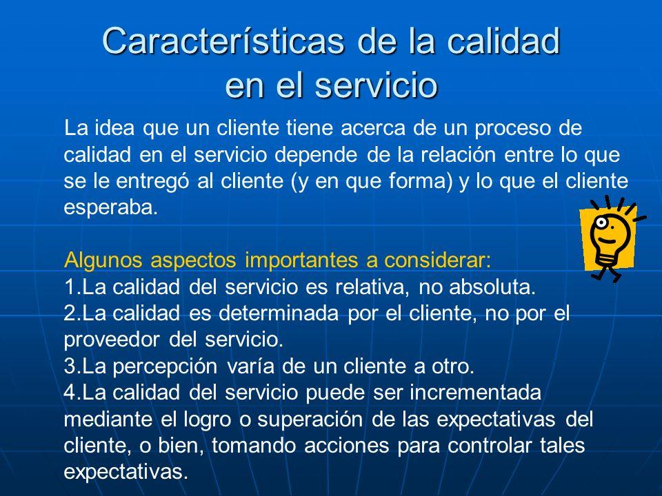 Comprender las necesidades del cliente.