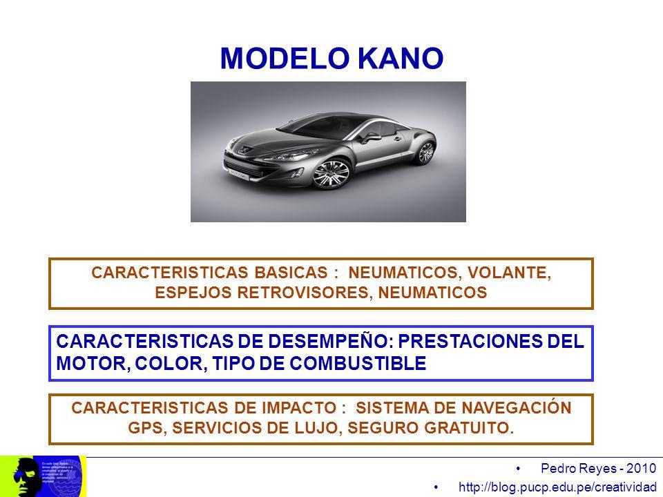 MODELO KANO Pedro Reyes - 2010 http://blog.pucp.edu.pe/creatividad CARACTERISTICAS BASICAS : NEUMATICOS, VOLANTE, ESPEJOS RETROVISORES, NEUMATICOS CAR