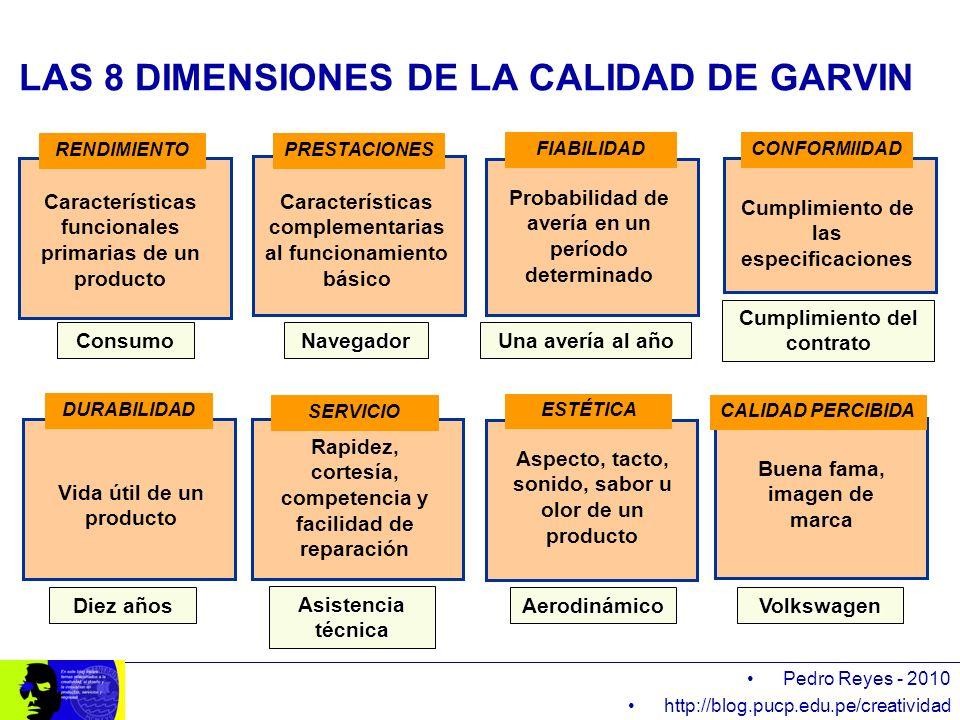 LAS 8 DIMENSIONES DE LA CALIDAD DE GARVIN Pedro Reyes - 2010 http://blog.pucp.edu.pe/creatividad RENDIMIENTO Características funcionales primarias de