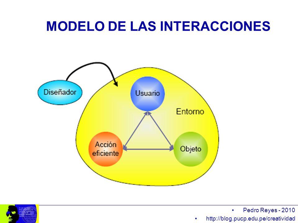 MODELO DE LAS INTERACCIONES Pedro Reyes - 2010 http://blog.pucp.edu.pe/creatividad