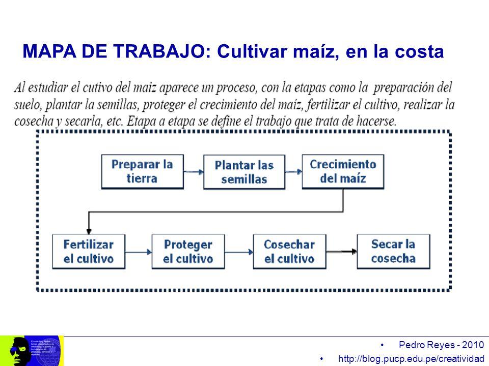 Pedro Reyes - 2010 http://blog.pucp.edu.pe/creatividad MAPA DE TRABAJO: Cultivar maíz, en la costa