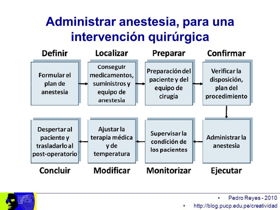 Pedro Reyes - 2010 http://blog.pucp.edu.pe/creatividad Administrar anestesia, para una intervención quirúrgica