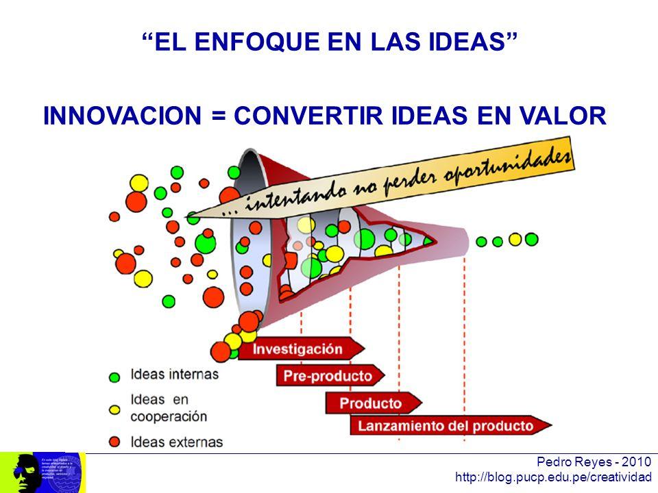 Pedro Reyes - 2010 http://blog.pucp.edu.pe/creatividad EL ENFOQUE EN LAS IDEAS INNOVACION = CONVERTIR IDEAS EN VALOR