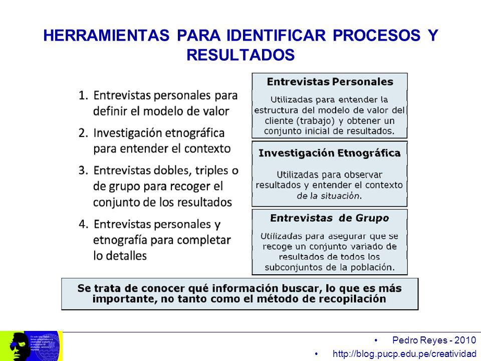 HERRAMIENTAS PARA IDENTIFICAR PROCESOS Y RESULTADOS Pedro Reyes - 2010 http://blog.pucp.edu.pe/creatividad