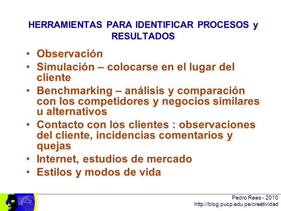 Pedro Rees - 2010 http://blog.pucp.edu.pe/creatividad Observación Simulación – colocarse en el lugar del cliente Benchmarking – análisis y comparación