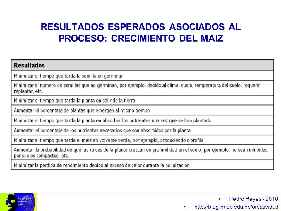 Pedro Reyes - 2010 http://blog.pucp.edu.pe/creatividad RESULTADOS ESPERADOS ASOCIADOS AL PROCESO: CRECIMIENTO DEL MAIZ