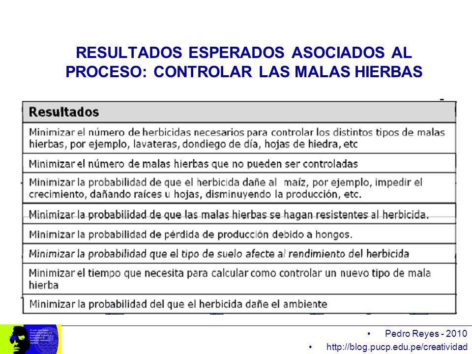 Pedro Reyes - 2010 http://blog.pucp.edu.pe/creatividad RESULTADOS ESPERADOS ASOCIADOS AL PROCESO: CONTROLAR LAS MALAS HIERBAS
