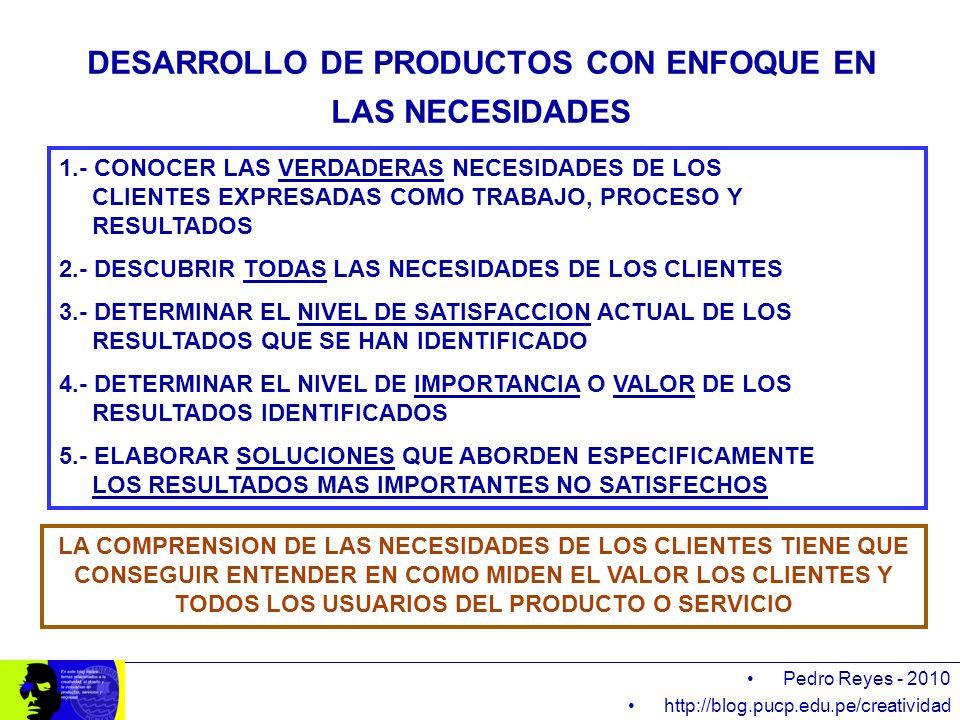 DESARROLLO DE PRODUCTOS CON ENFOQUE EN LAS NECESIDADES Pedro Reyes - 2010 http://blog.pucp.edu.pe/creatividad 1.- CONOCER LAS VERDADERAS NECESIDADES D