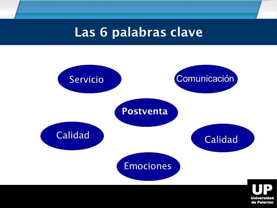 Las 6 palabras clave Servicio Comunicación Emociones Calidad Postventa