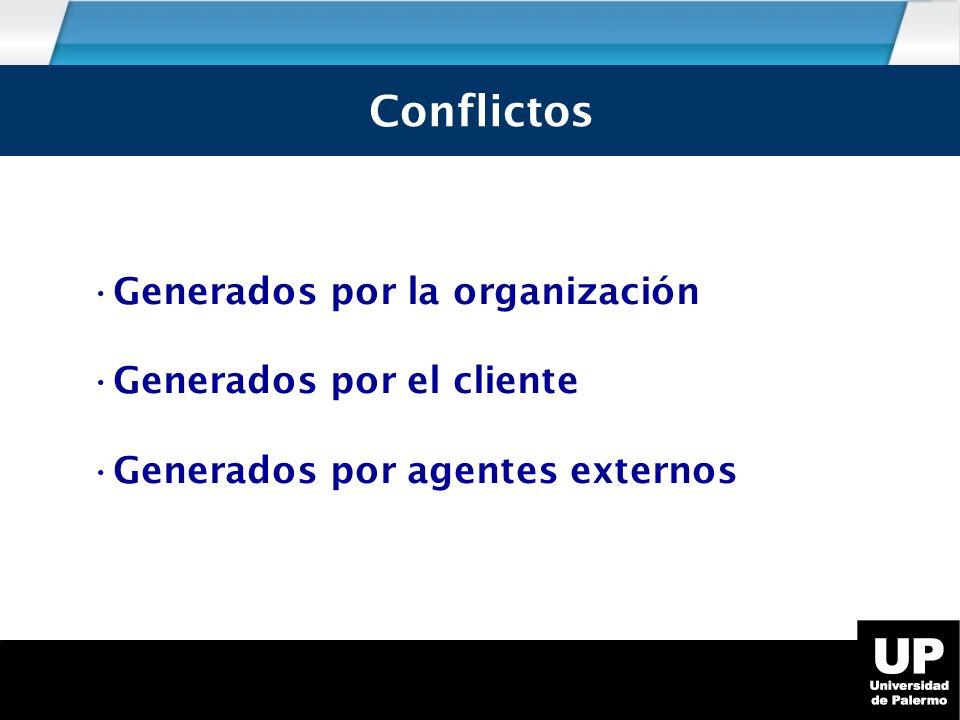 Conflictos Generados por la organización Generados por el cliente Generados por agentes externos