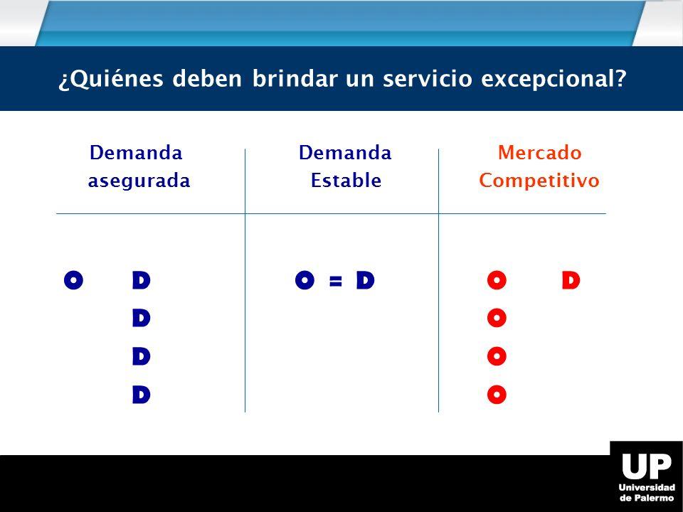 Marketing Demanda Demanda Mercado asegurada Estable Competitivo OD O = D O D D O D O D O ¿Quiénes deben brindar un servicio excepcional?