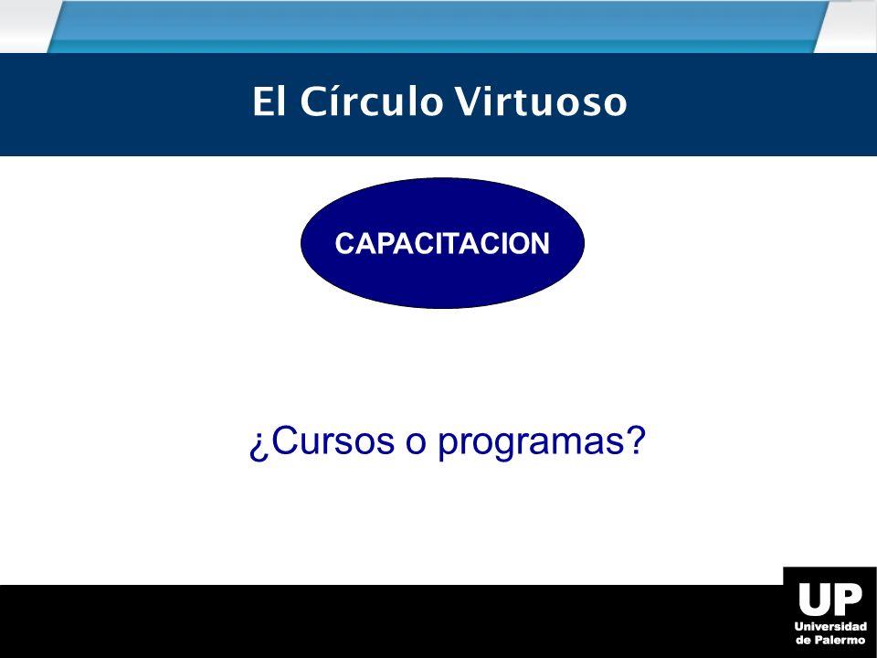 El círculo virtuoso CAPACITACION El Círculo Virtuoso ¿Cursos o programas?