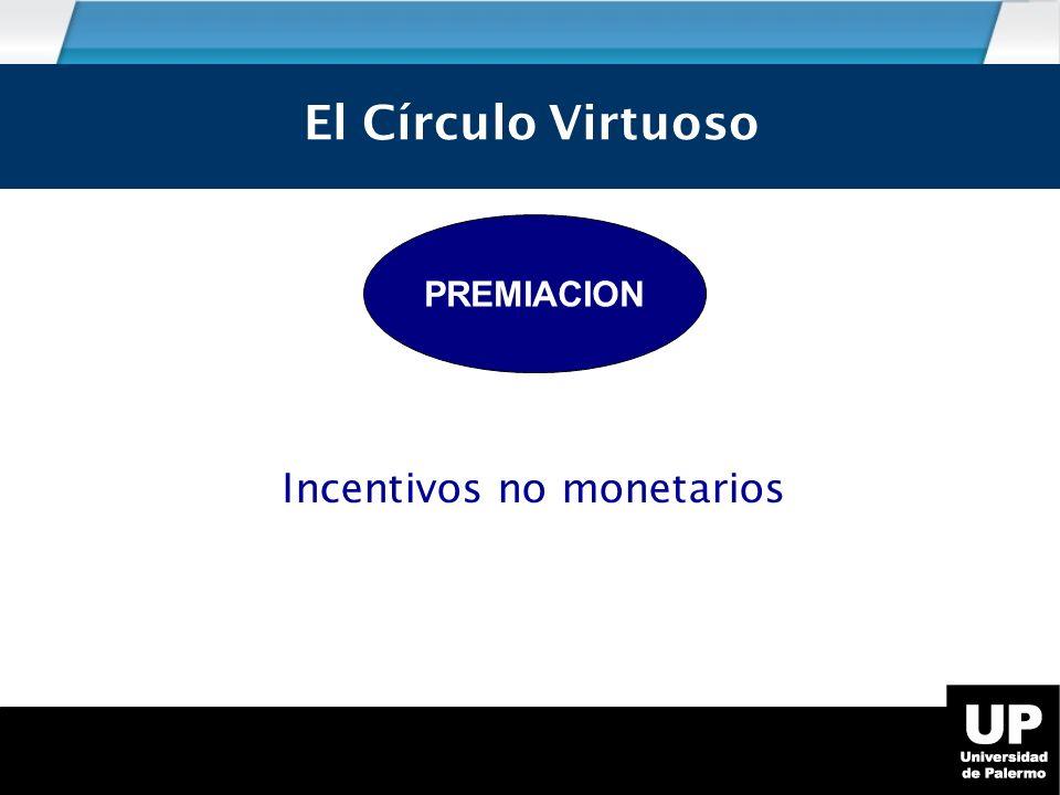 El círculo virtuoso PREMIACION El Círculo Virtuoso Incentivos no monetarios