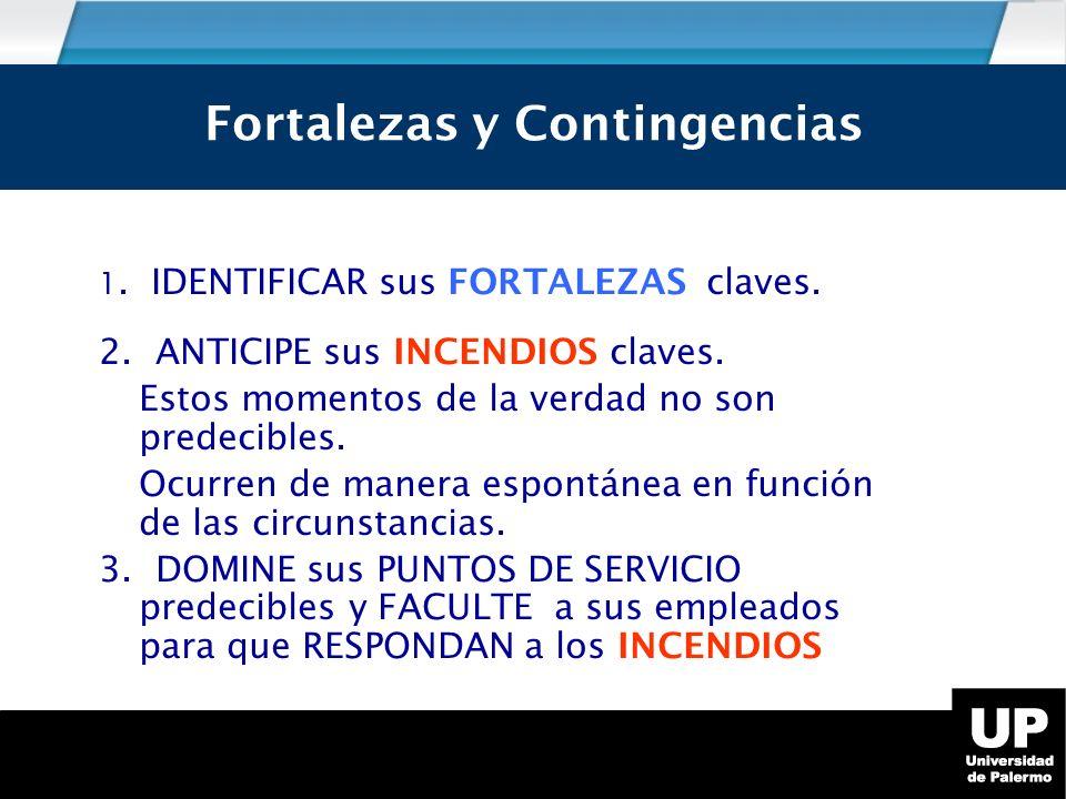 1.IDENTIFICAR sus FORTALEZAS claves. 2. ANTICIPE sus INCENDIOS claves.
