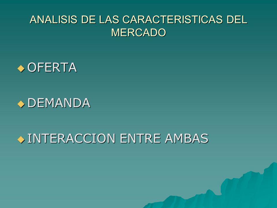 ANALISIS DE LAS CARACTERISTICAS DEL MERCADO OFERTA OFERTA DEMANDA DEMANDA INTERACCION ENTRE AMBAS INTERACCION ENTRE AMBAS