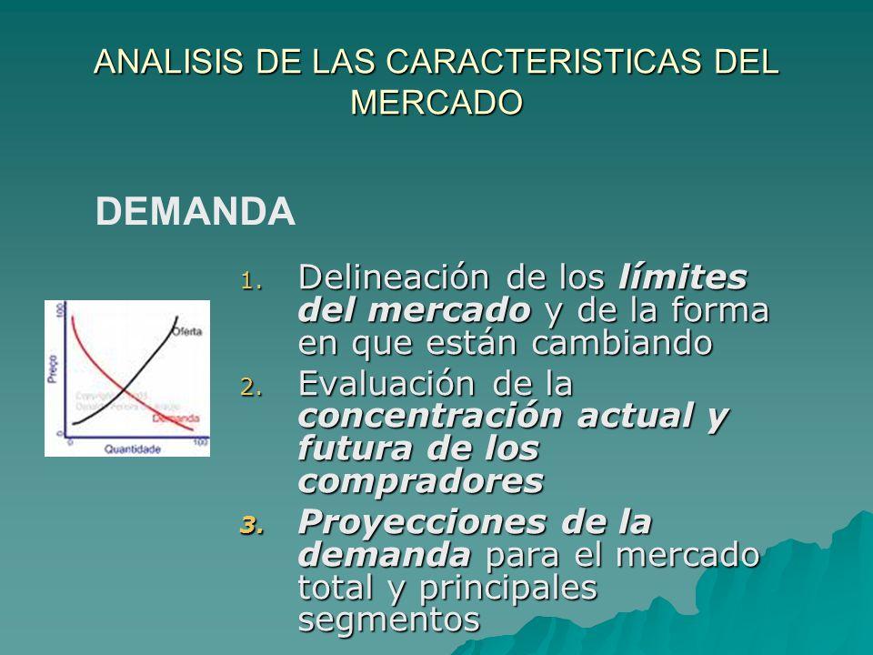 ANALISIS DE LAS CARACTERISTICAS DEL MERCADO 1. Delineación de los límites del mercado y de la forma en que están cambiando 2. Evaluación de la concent