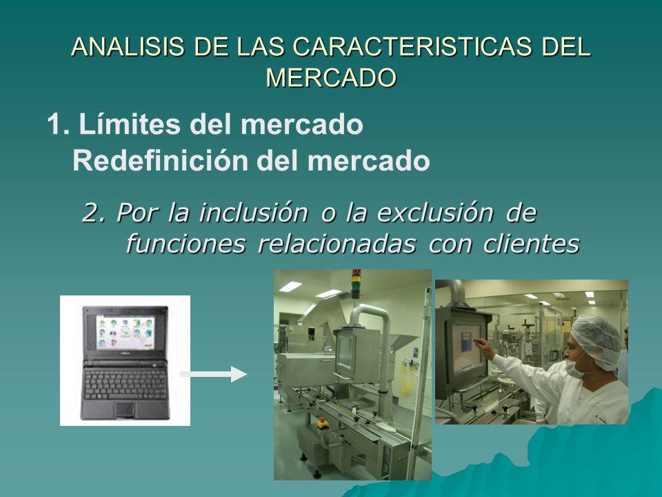 ANALISIS DE LAS CARACTERISTICAS DEL MERCADO 2. Por la inclusión o la exclusión de funciones relacionadas con clientes Redefinición del mercado 1. Lími