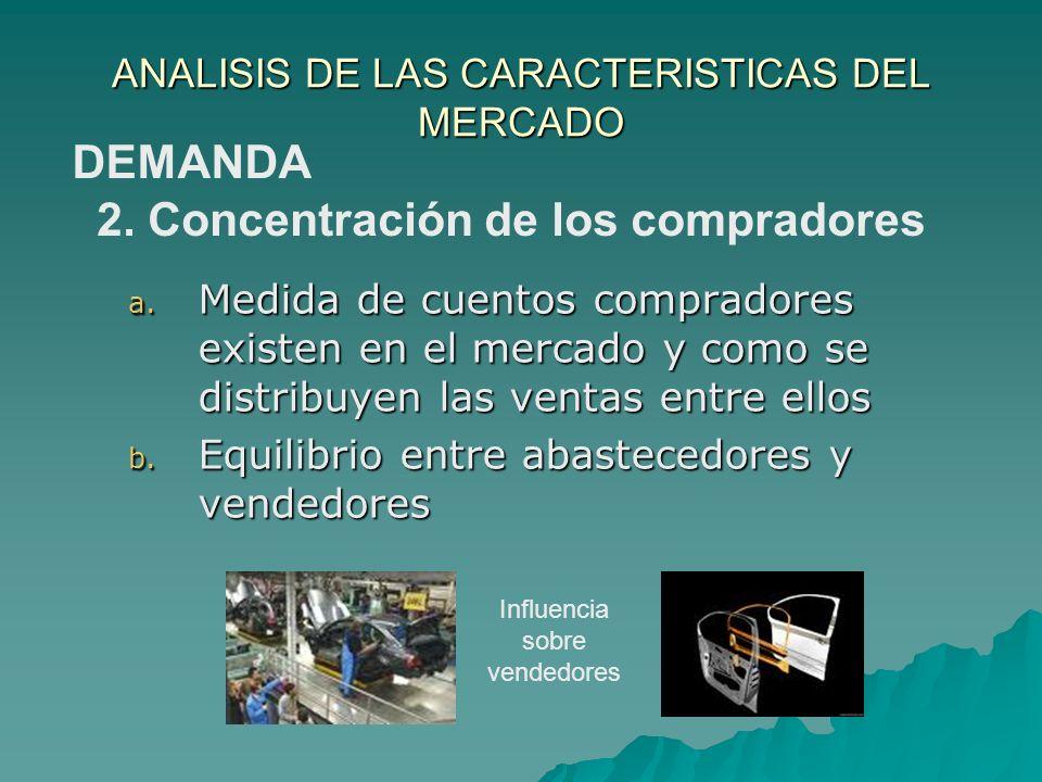 ANALISIS DE LAS CARACTERISTICAS DEL MERCADO a. Medida de cuentos compradores existen en el mercado y como se distribuyen las ventas entre ellos b. Equ