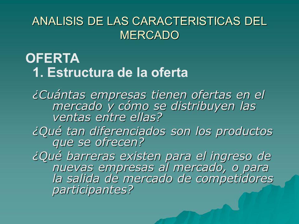 ANALISIS DE LAS CARACTERISTICAS DEL MERCADO ¿Cuántas empresas tienen ofertas en el mercado y cómo se distribuyen las ventas entre ellas? ¿Qué tan dife