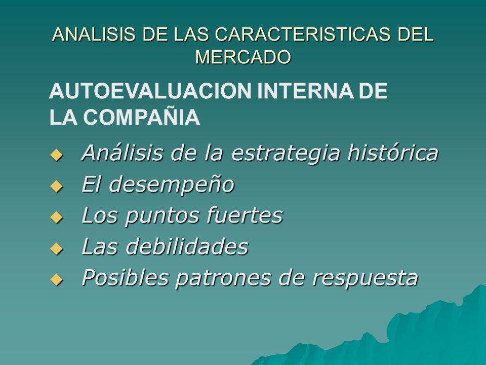 ANALISIS DE LAS CARACTERISTICAS DEL MERCADO AUTOEVALUACION INTERNA DE LA COMPAÑIA Análisis de la estrategia histórica Análisis de la estrategia histór