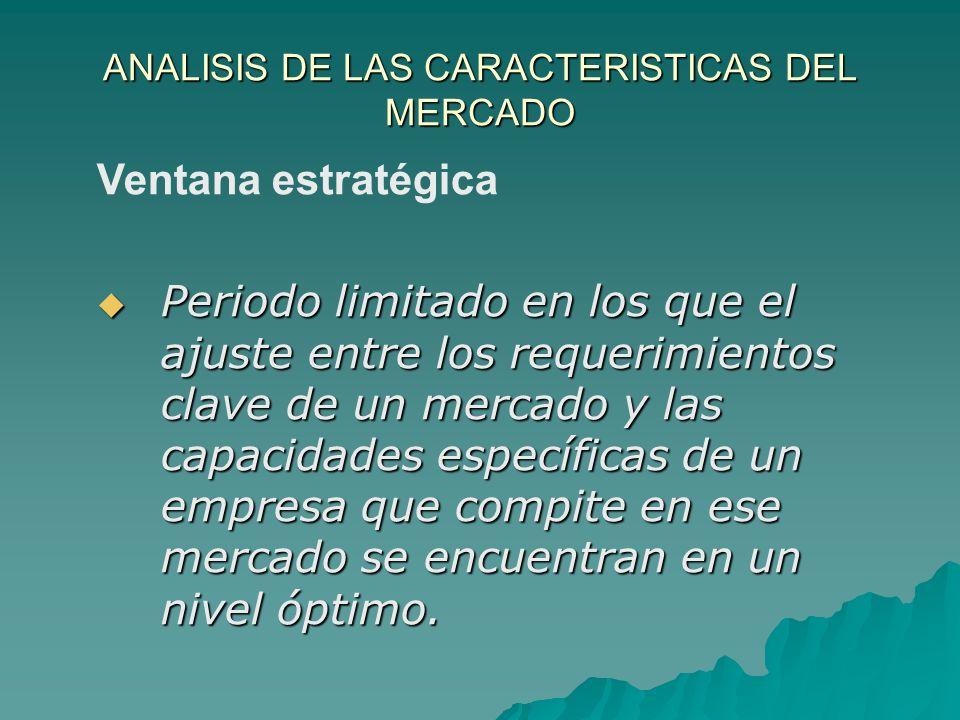 ANALISIS DE LAS CARACTERISTICAS DEL MERCADO Ventana estratégica Periodo limitado en los que el ajuste entre los requerimientos clave de un mercado y l