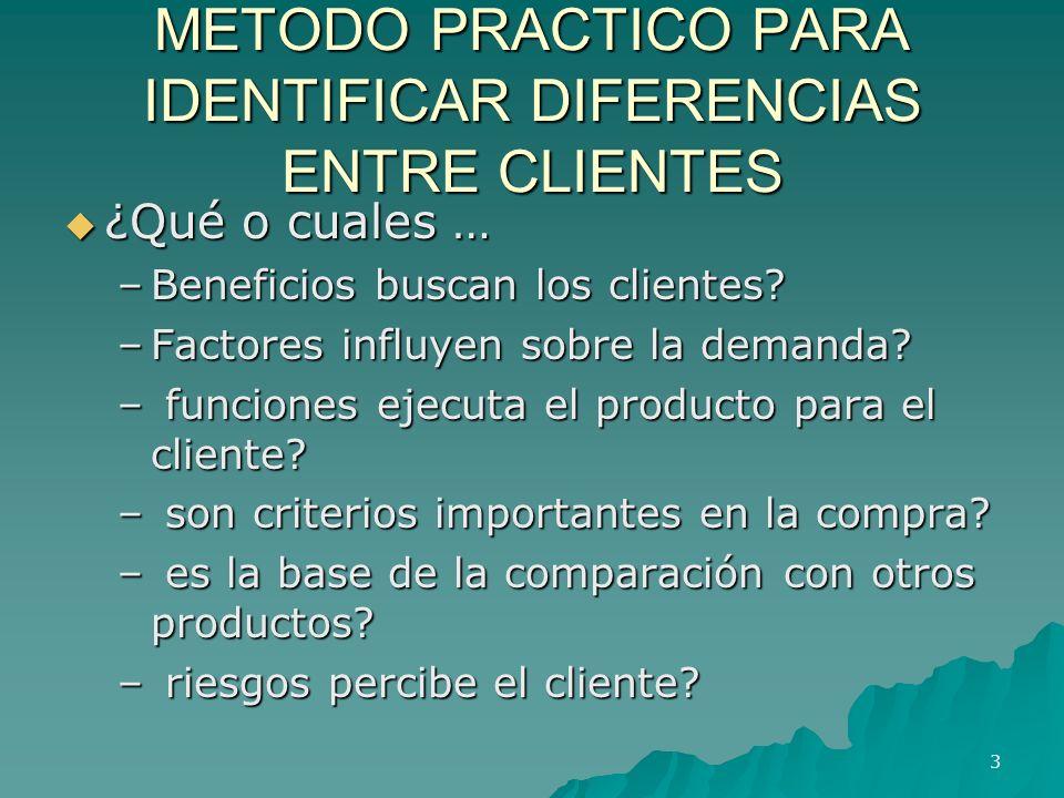 METODO PRACTICO PARA IDENTIFICAR DIFERENCIAS ENTRE CLIENTES ¿Qué o cuales … ¿Qué o cuales … –Beneficios buscan los clientes? –Factores influyen sobre