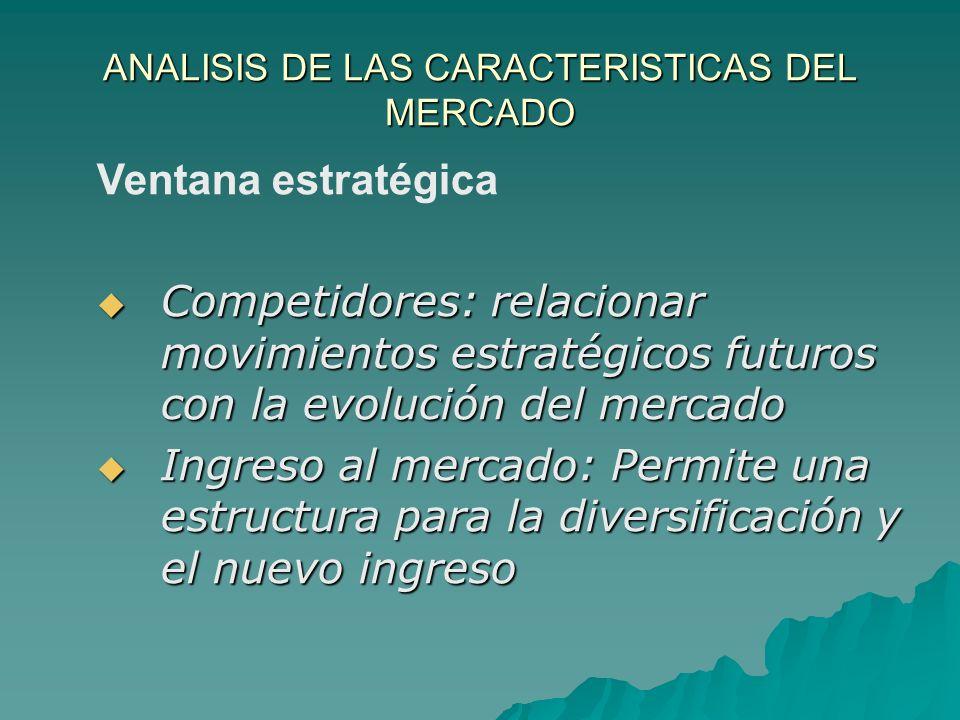 ANALISIS DE LAS CARACTERISTICAS DEL MERCADO Ventana estratégica Competidores: relacionar movimientos estratégicos futuros con la evolución del mercado