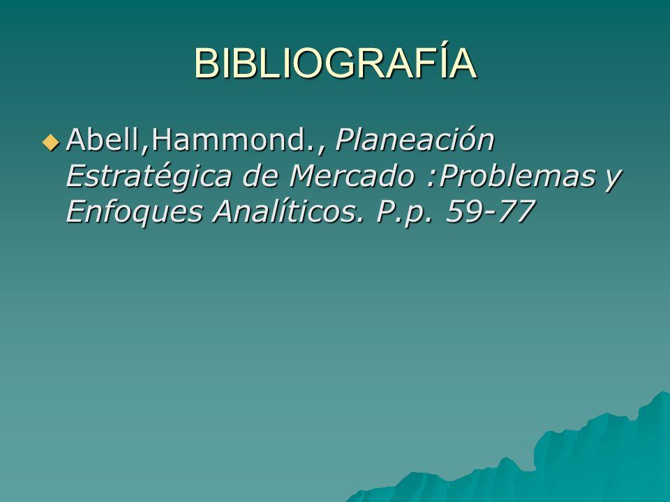 BIBLIOGRAFÍA Abell,Hammond., Planeación Estratégica de Mercado :Problemas y Enfoques Analíticos. P.p. 59-77 Abell,Hammond., Planeación Estratégica de