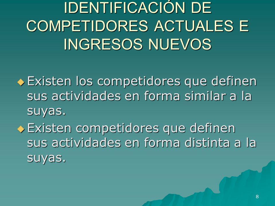 IDENTIFICACIÓN DE COMPETIDORES ACTUALES E INGRESOS NUEVOS Existen los competidores que definen sus actividades en forma similar a la suyas. Existen lo