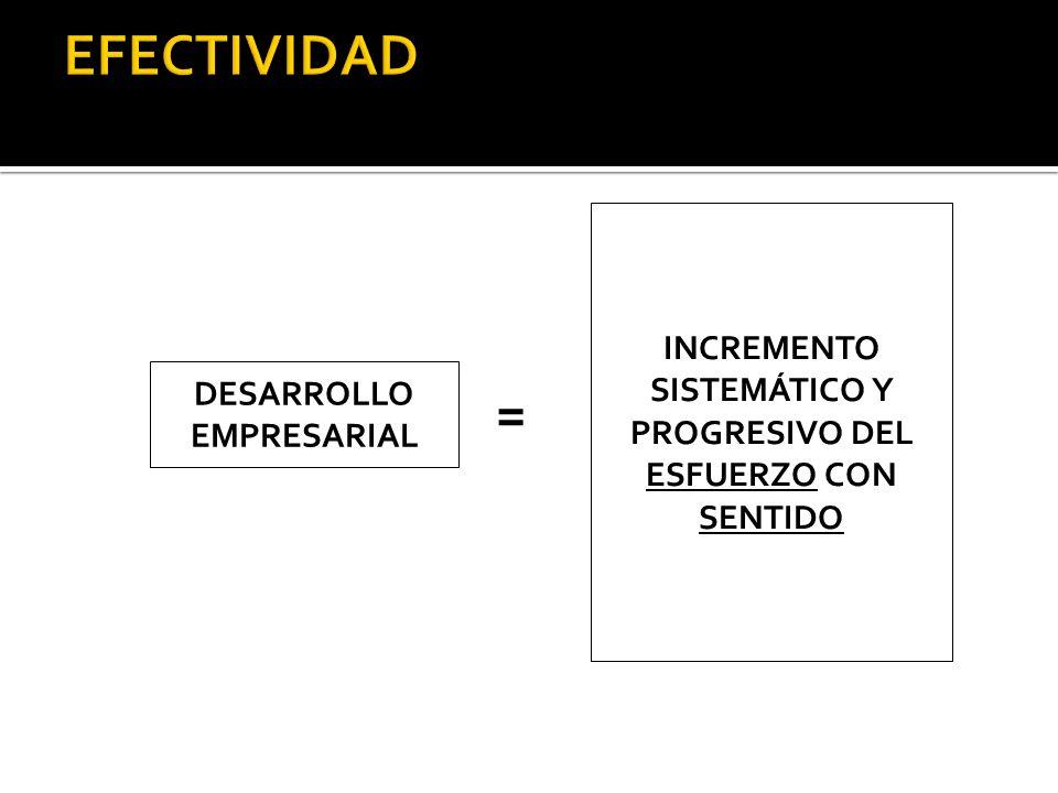 INCREMENTO SISTEMÁTICO Y PROGRESIVO DEL ESFUERZO CON SENTIDO DESARROLLO EMPRESARIAL =