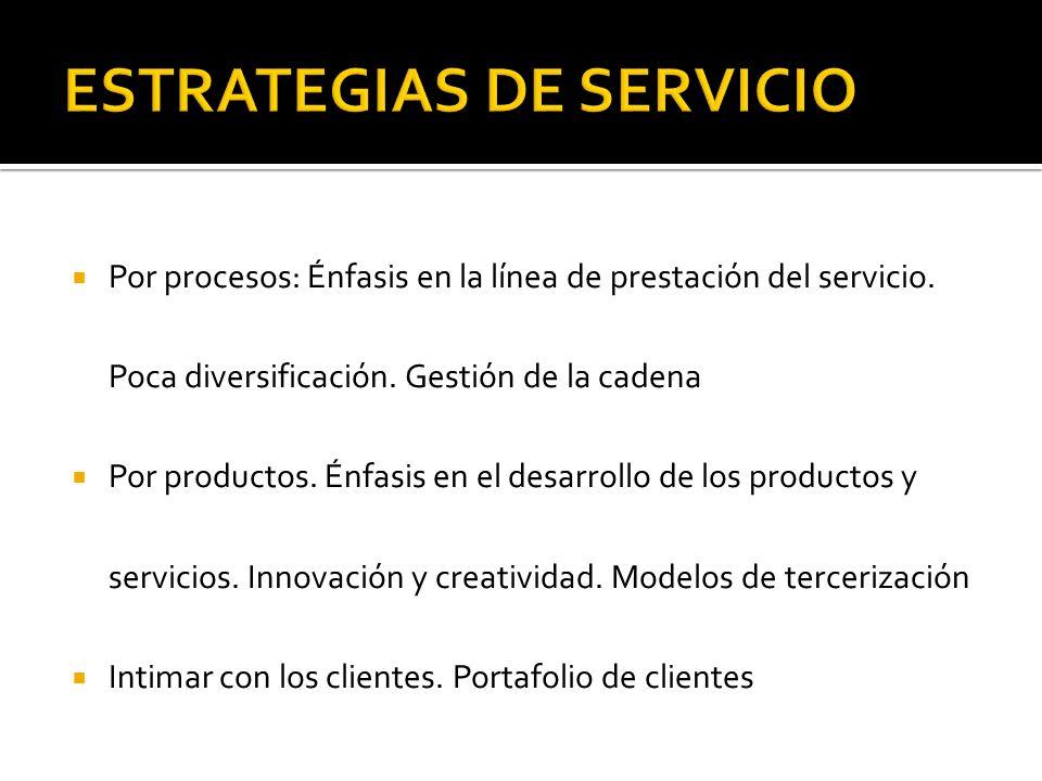Por procesos: Énfasis en la línea de prestación del servicio. Poca diversificación. Gestión de la cadena Por productos. Énfasis en el desarrollo de lo