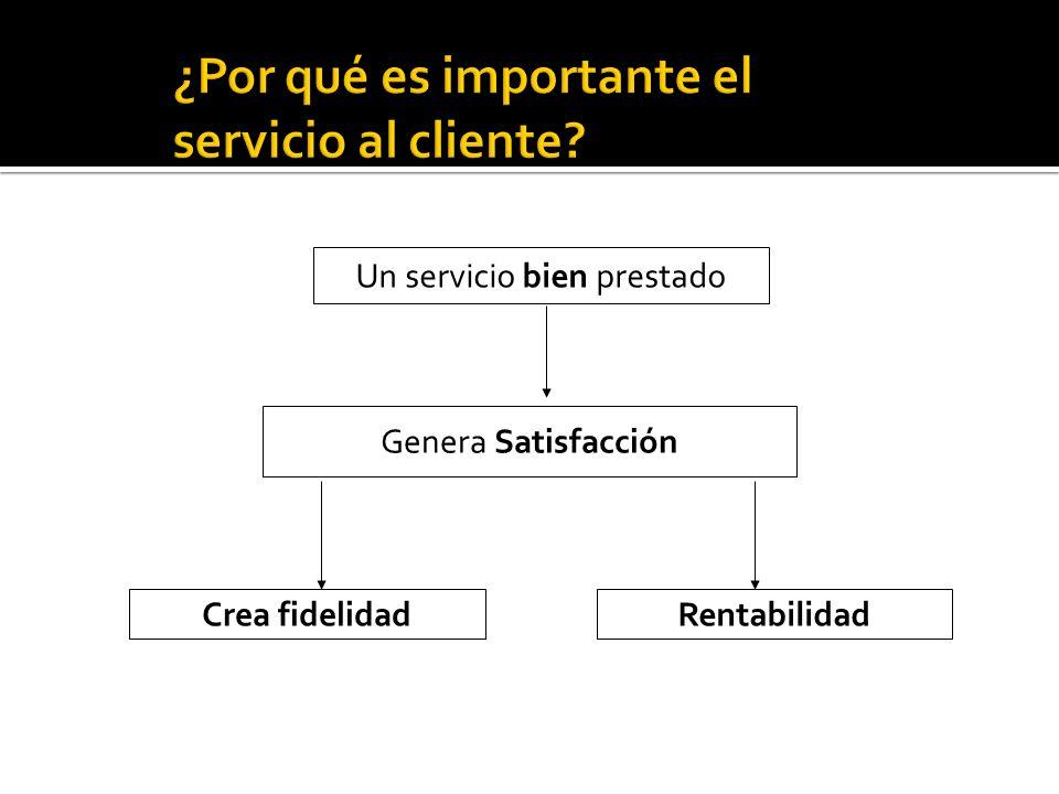 Un servicio bien prestado Genera Satisfacción RentabilidadCrea fidelidad