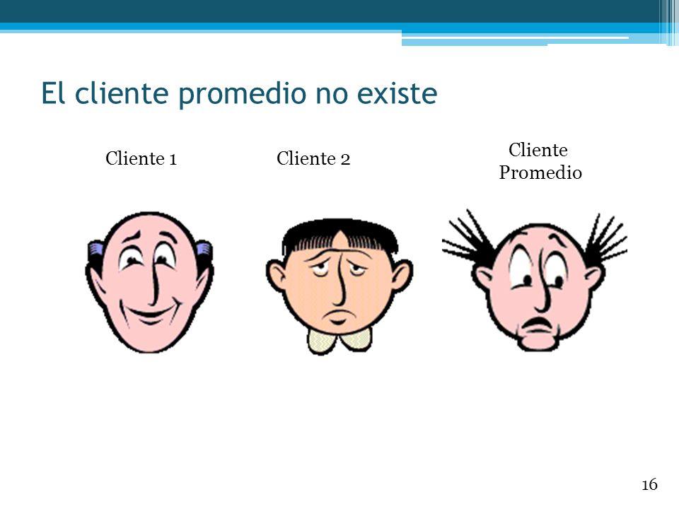 Cliente 1Cliente 2 Cliente Promedio El cliente promedio no existe 16