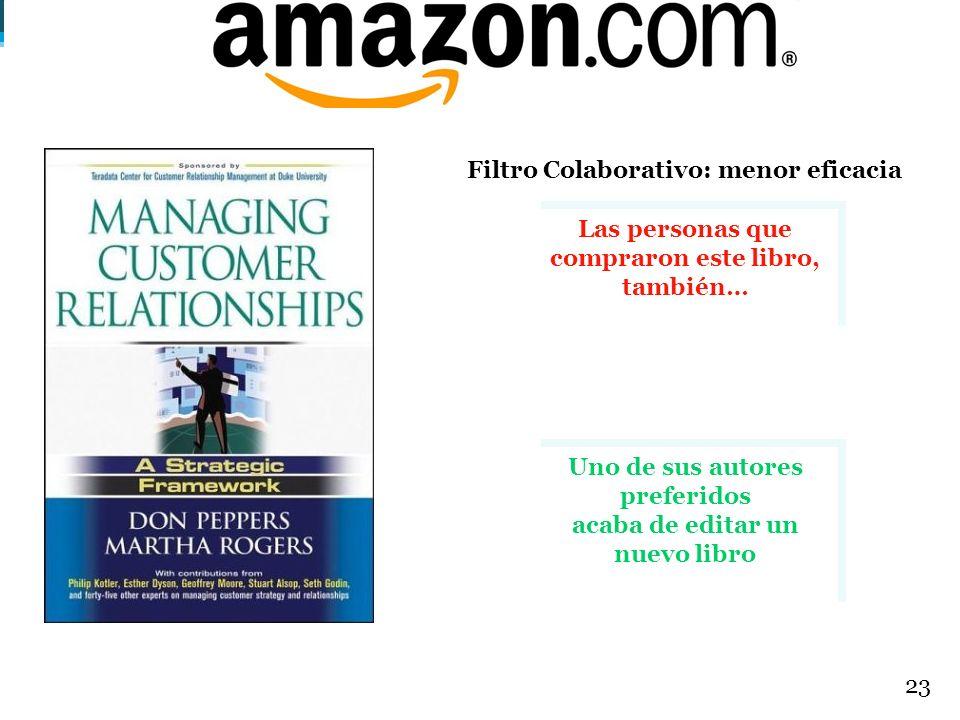 Las personas que compraron este libro, también… Filtro Colaborativo: menor eficacia Uno de sus autores preferidos acaba de editar un nuevo libro Uno d