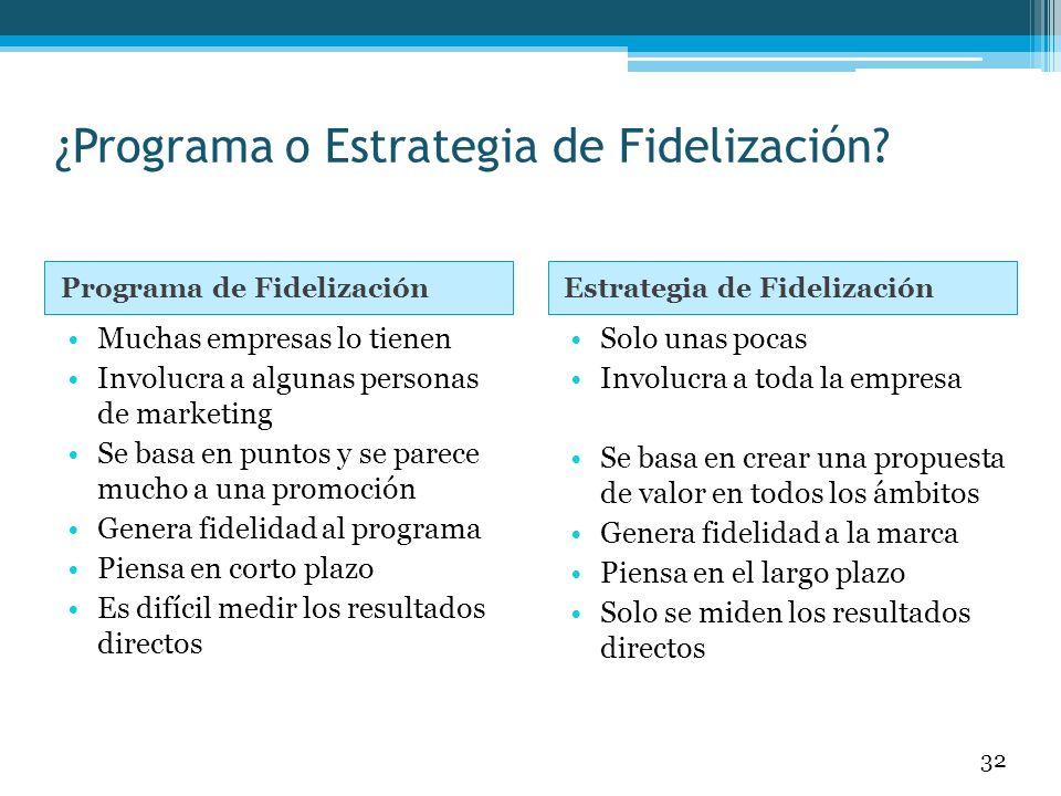 ¿Programa o Estrategia de Fidelización? Programa de FidelizaciónEstrategia de Fidelización Muchas empresas lo tienen Involucra a algunas personas de m