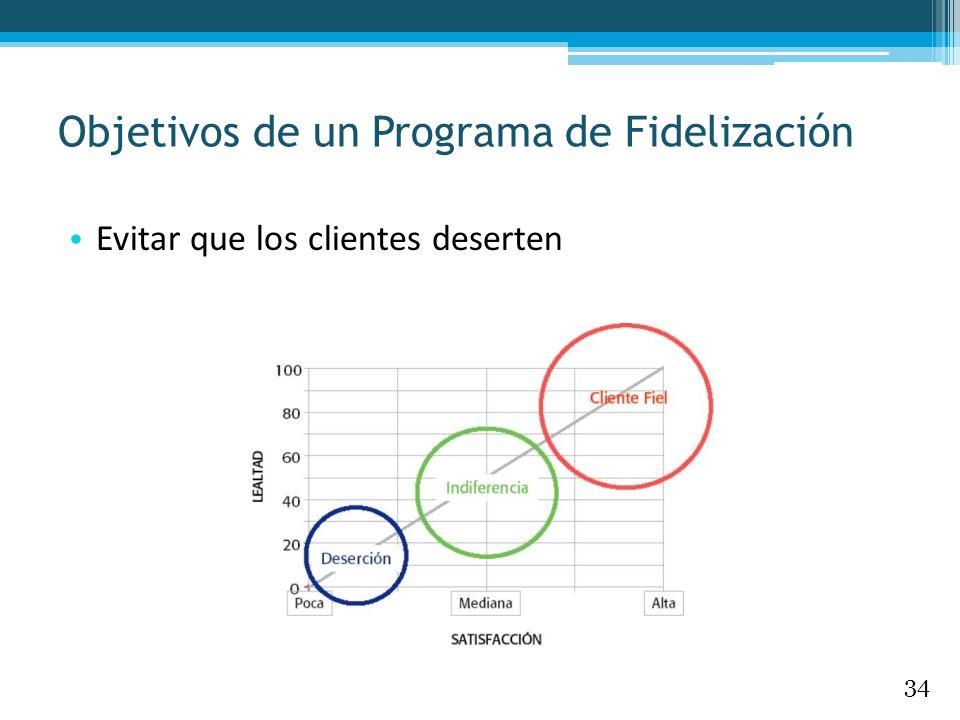 Evitar que los clientes deserten Objetivos de un Programa de Fidelización 34