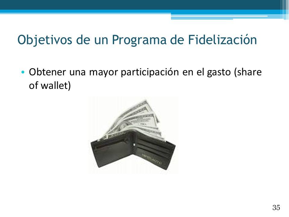Obtener una mayor participación en el gasto (share of wallet) Objetivos de un Programa de Fidelización 35