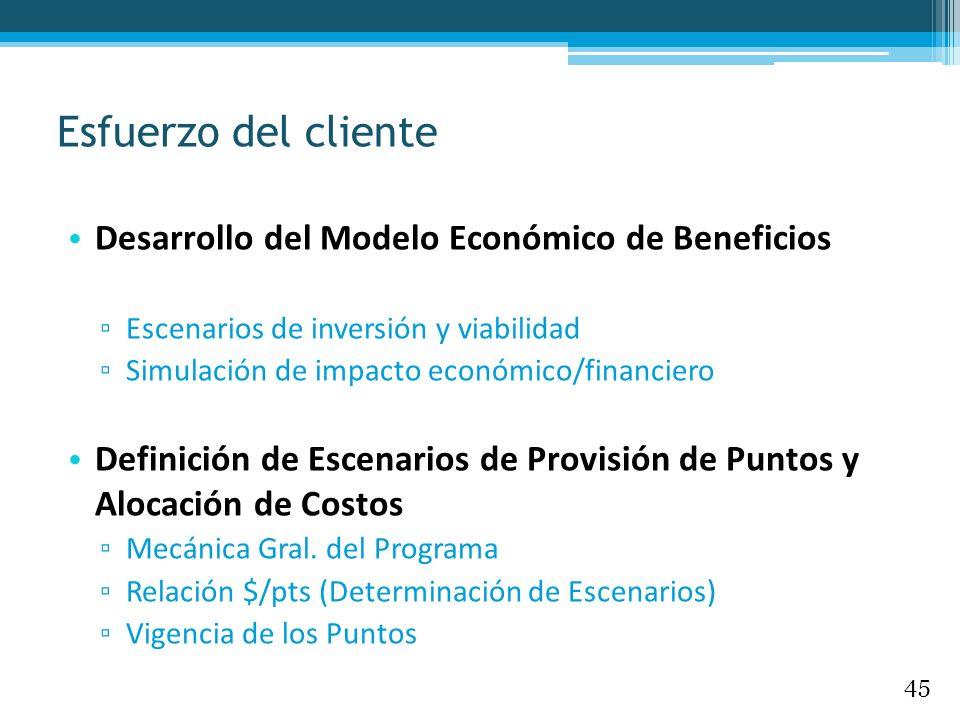 Esfuerzo del cliente Desarrollo del Modelo Económico de Beneficios Escenarios de inversión y viabilidad Simulación de impacto económico/financiero Def