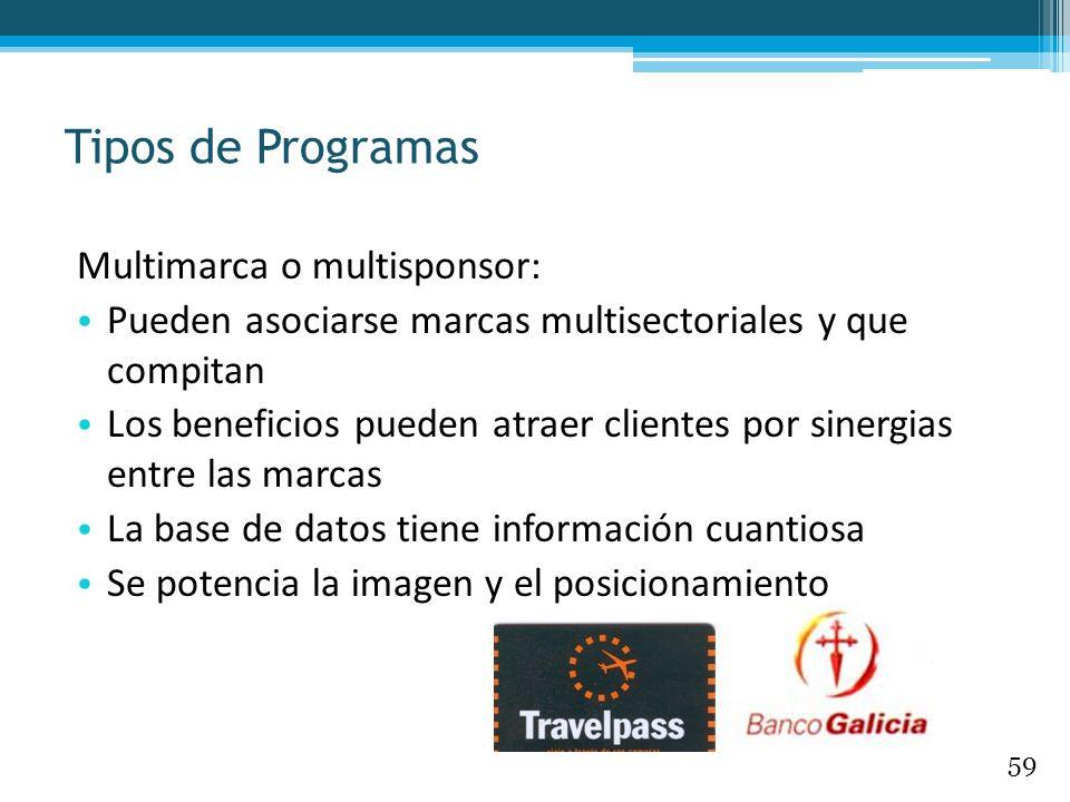 Multimarca o multisponsor: Pueden asociarse marcas multisectoriales y que compitan Los beneficios pueden atraer clientes por sinergias entre las marca