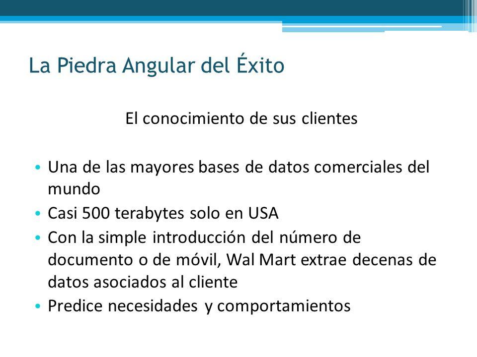 El conocimiento de sus clientes Una de las mayores bases de datos comerciales del mundo Casi 500 terabytes solo en USA Con la simple introducción del