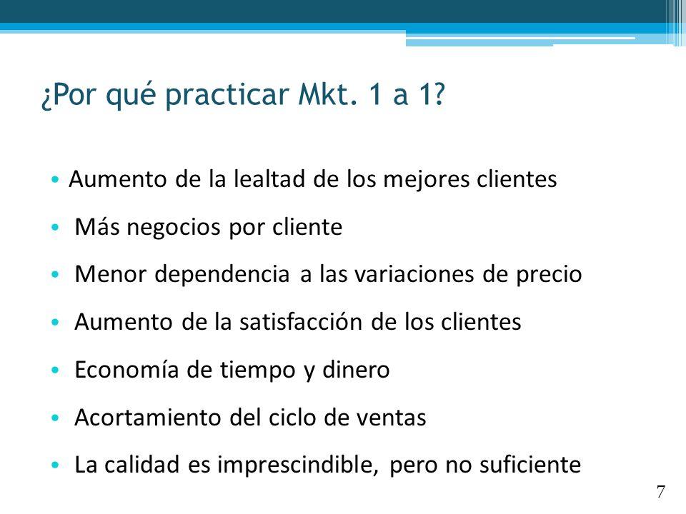 ¿Por qué practicar Mkt. 1 a 1? Aumento de la lealtad de los mejores clientes Más negocios por cliente Menor dependencia a las variaciones de precio Au